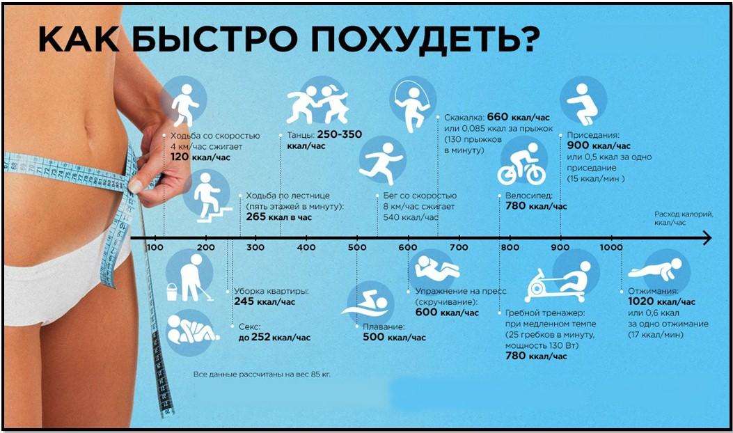 Как похудеть за месяц: отжимания на одной ноге | упражнение.