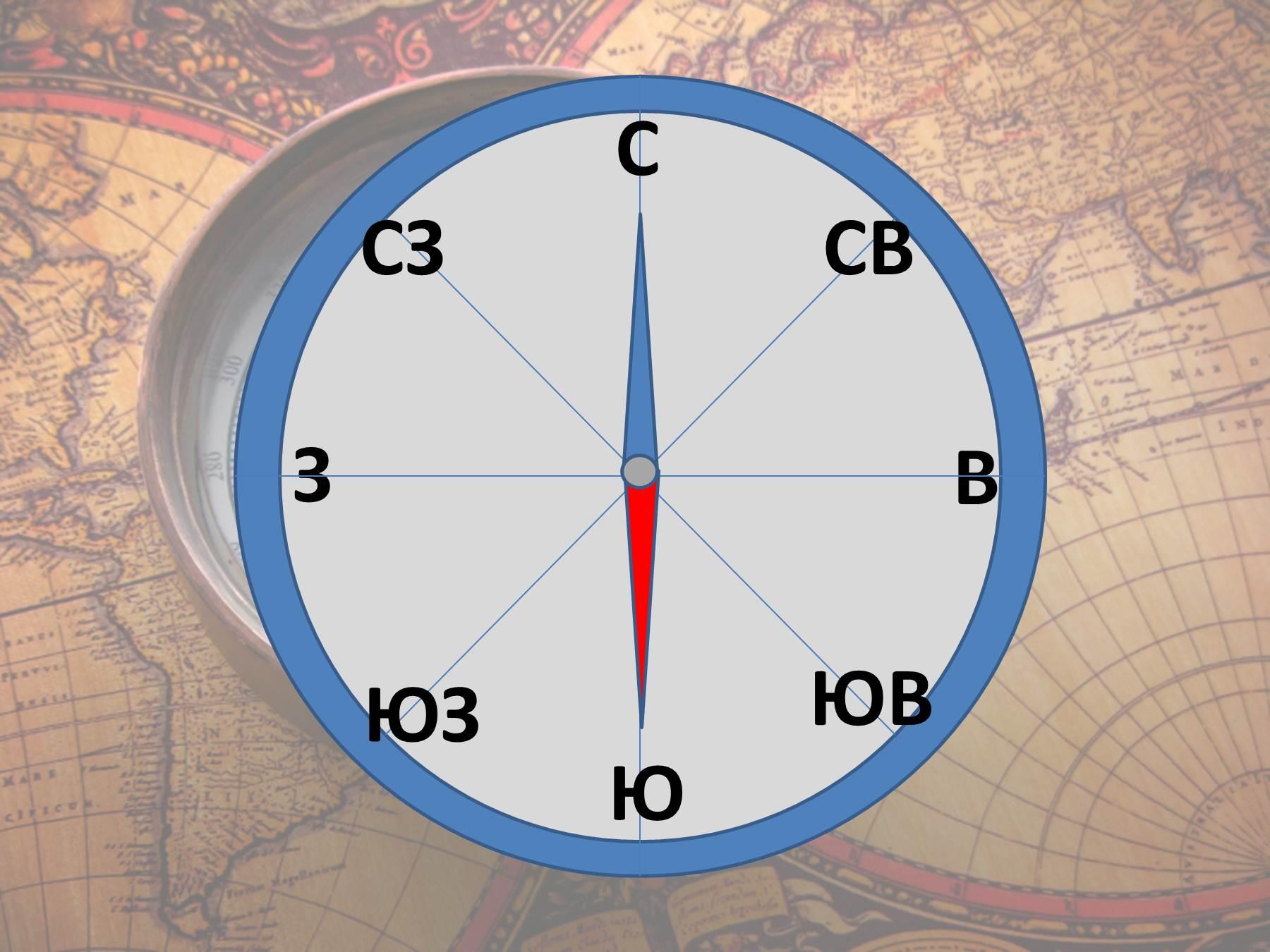 Картинки модели компаса
